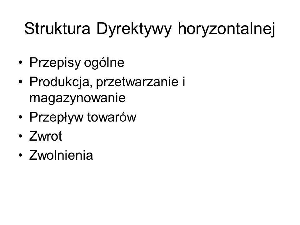 Struktura Dyrektywy horyzontalnej