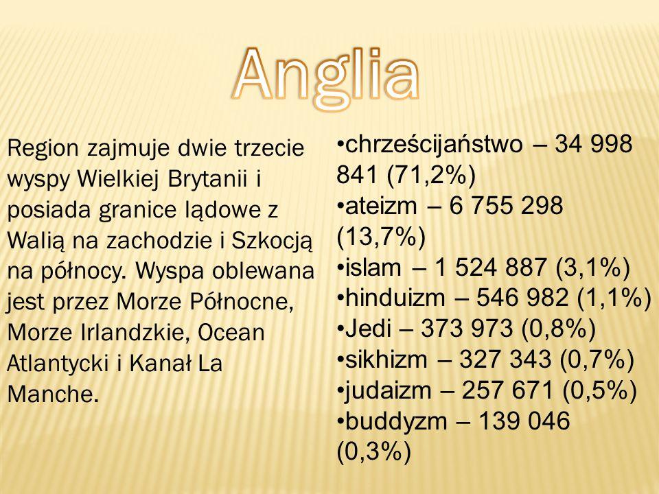 Anglia chrześcijaństwo – 34 998 841 (71,2%)