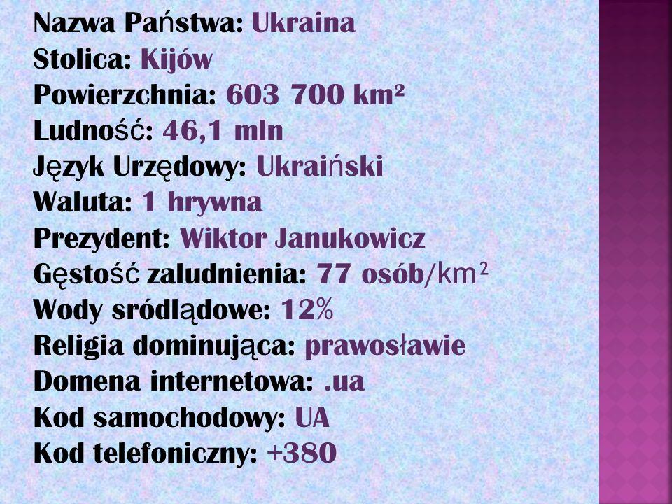 Nazwa Państwa: Ukraina