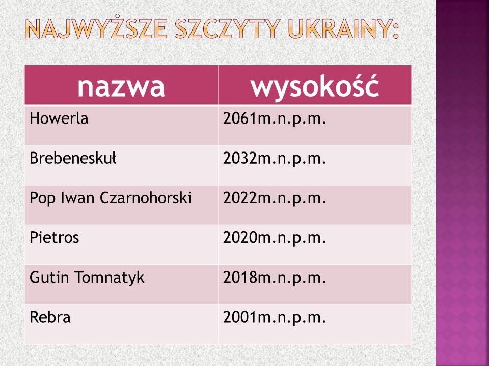 nAjwyższe szczyty ukrainy: