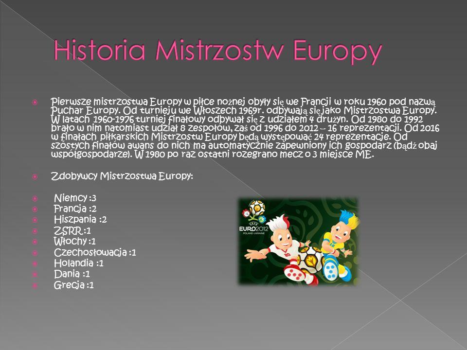 Historia Mistrzostw Europy