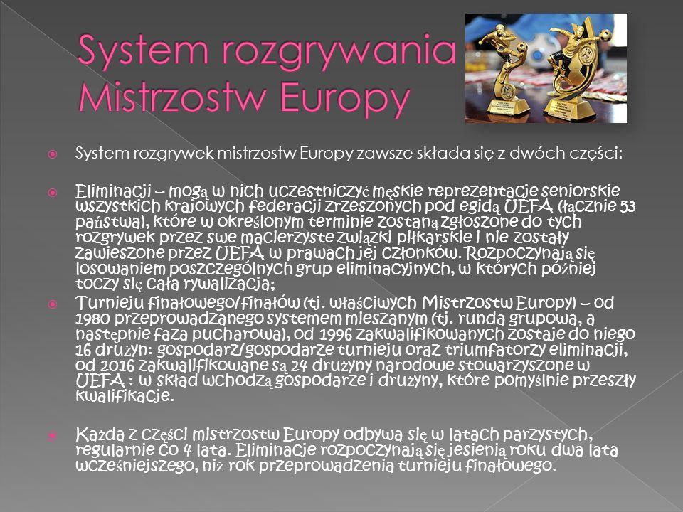 System rozgrywania Mistrzostw Europy