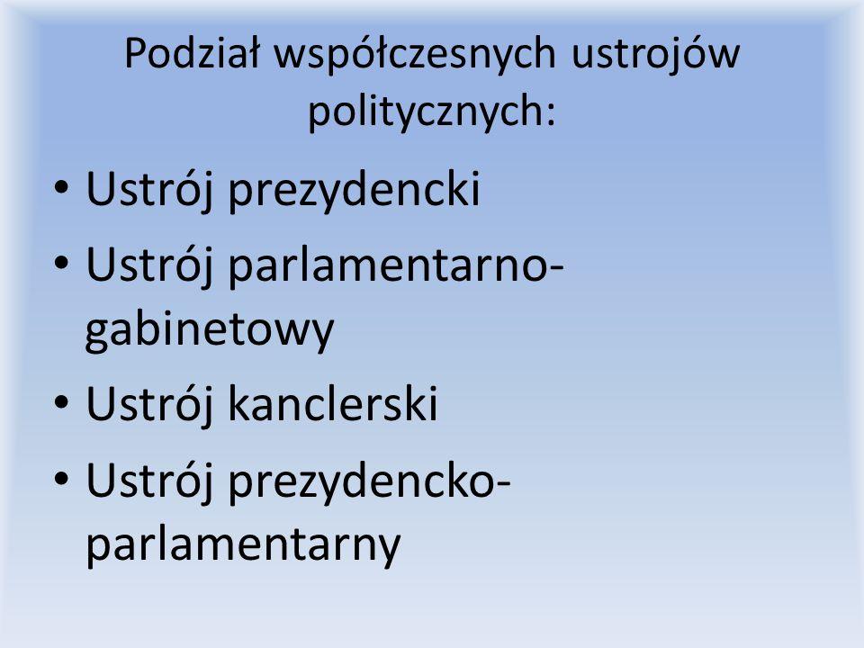 Podział współczesnych ustrojów politycznych: