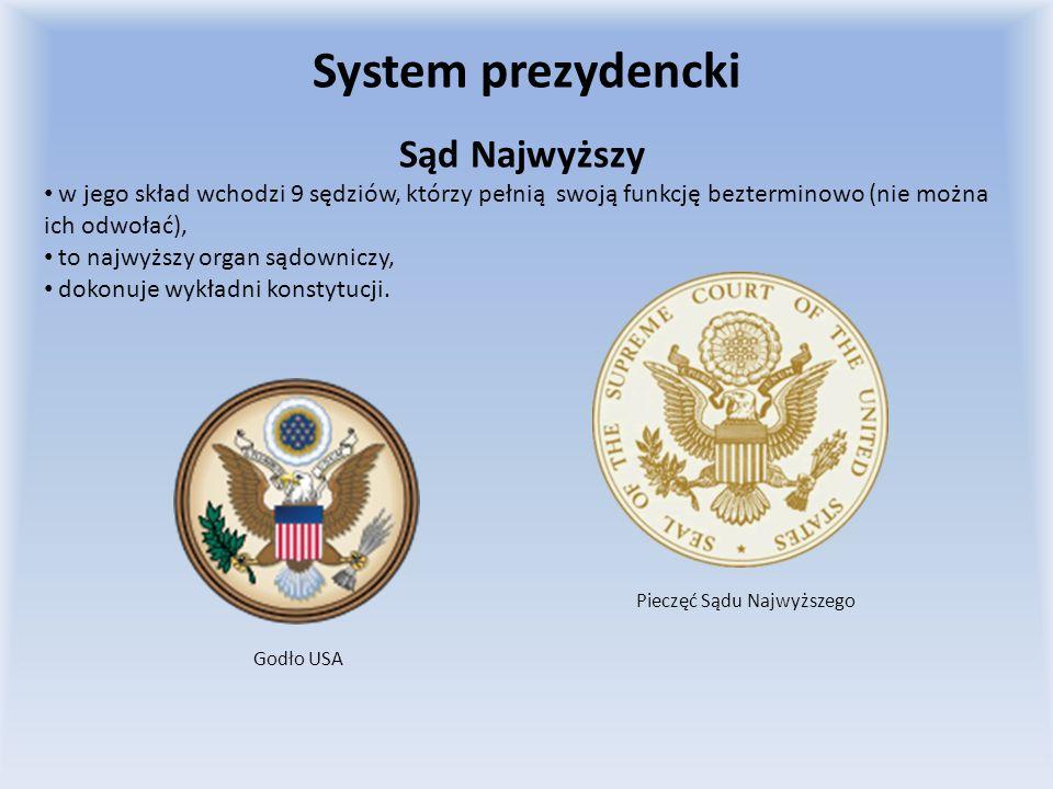 System prezydencki Sąd Najwyższy