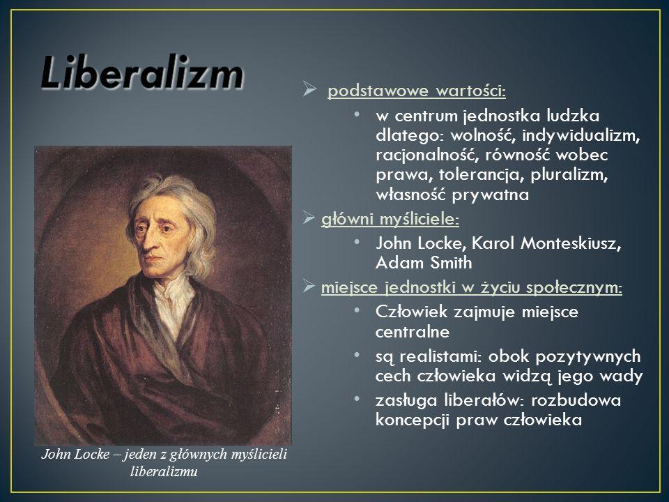 John Locke – jeden z głównych myślicieli