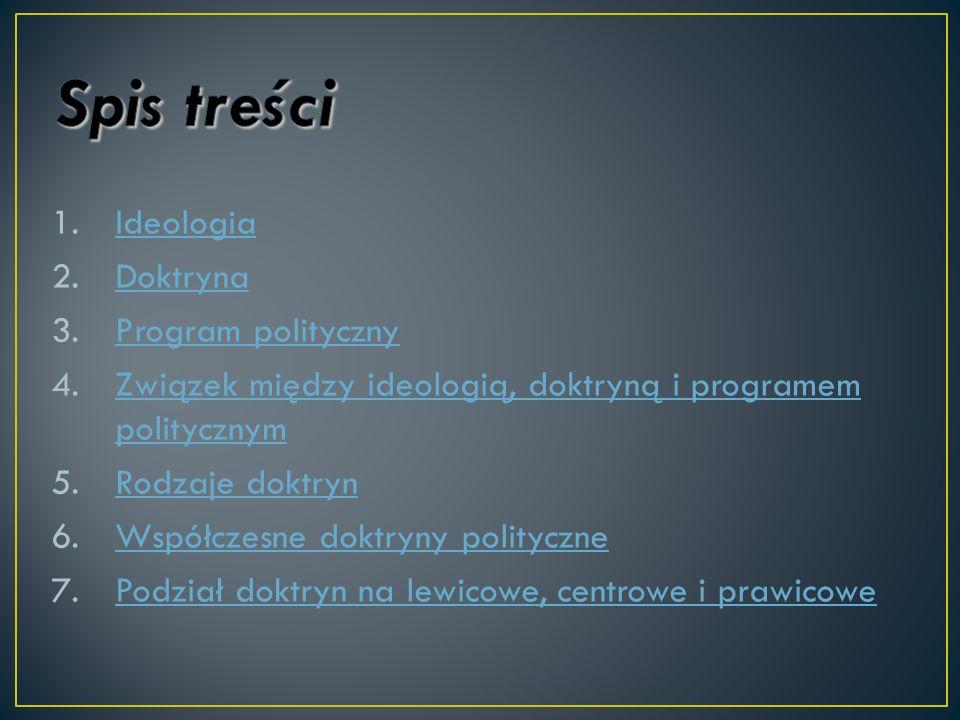 Spis treści Ideologia Doktryna Program polityczny