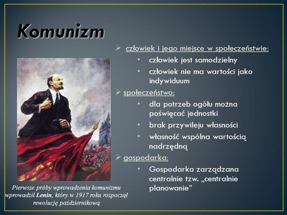 Komunizm człowiek i jego miejsce w społeczeństwie: