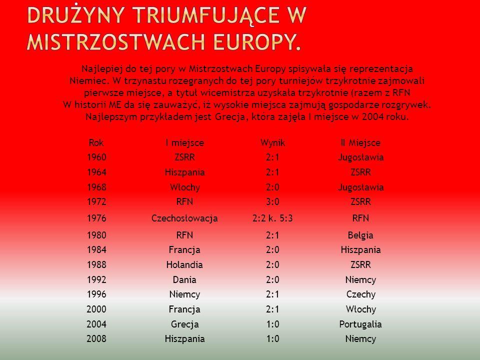 Drużyny triumfujące w Mistrzostwach Europy.