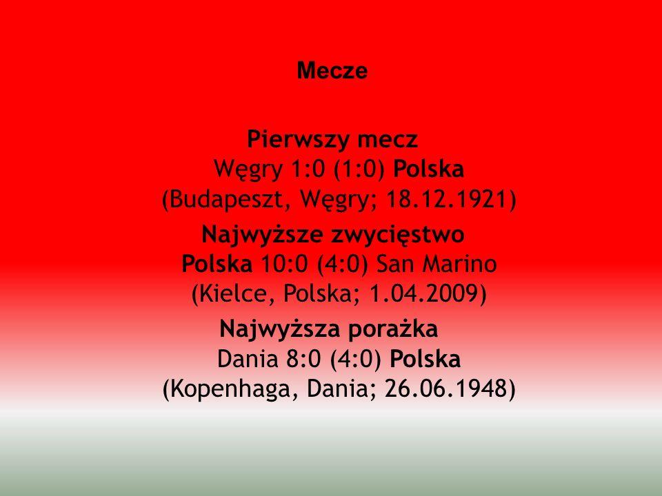Pierwszy mecz Węgry 1:0 (1:0) Polska (Budapeszt, Węgry; 18.12.1921)