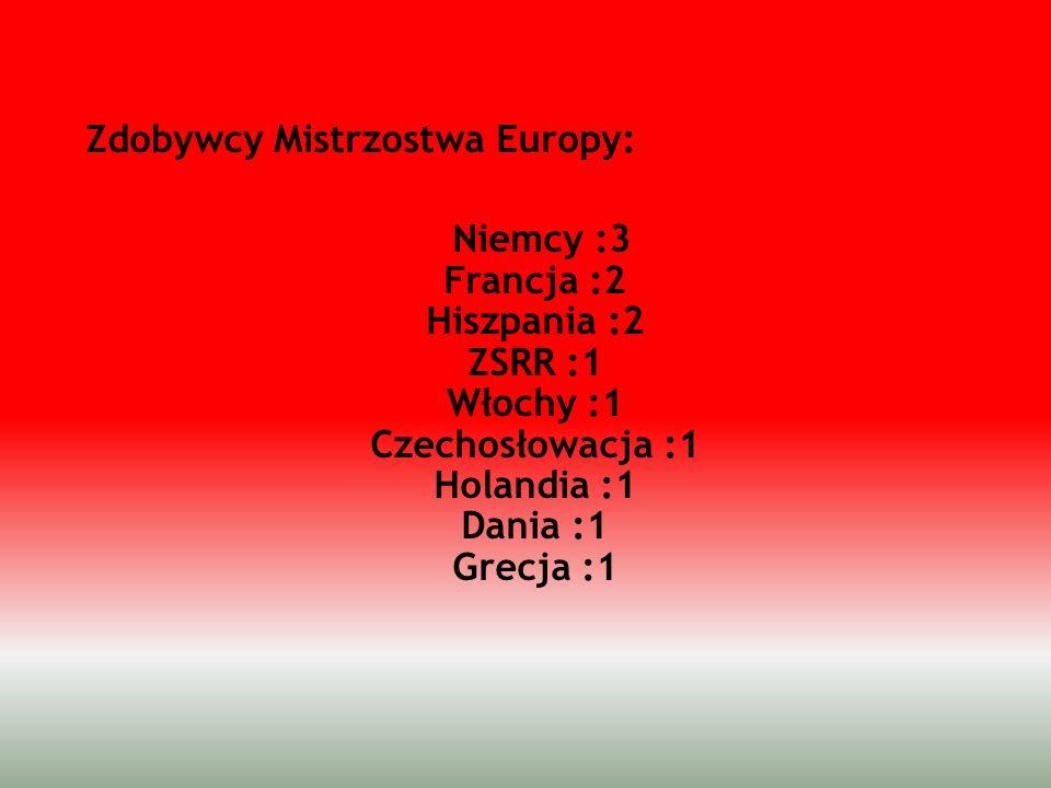 Zdobywcy Mistrzostwa Europy: