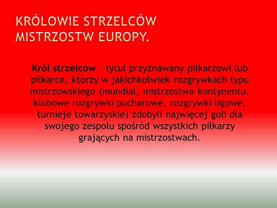 Królowie strzelców Mistrzostw Europy.