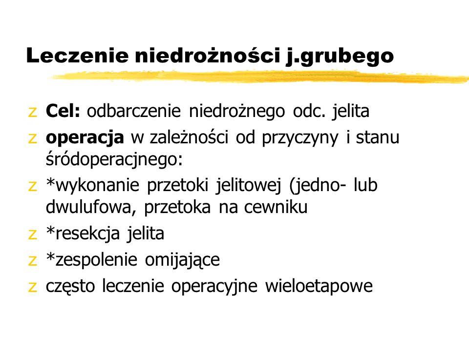 Leczenie niedrożności j.grubego