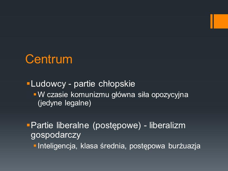 Centrum Ludowcy - partie chłopskie