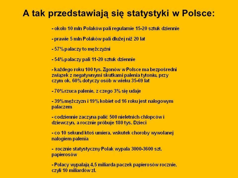 A tak przedstawiają się statystyki w Polsce: