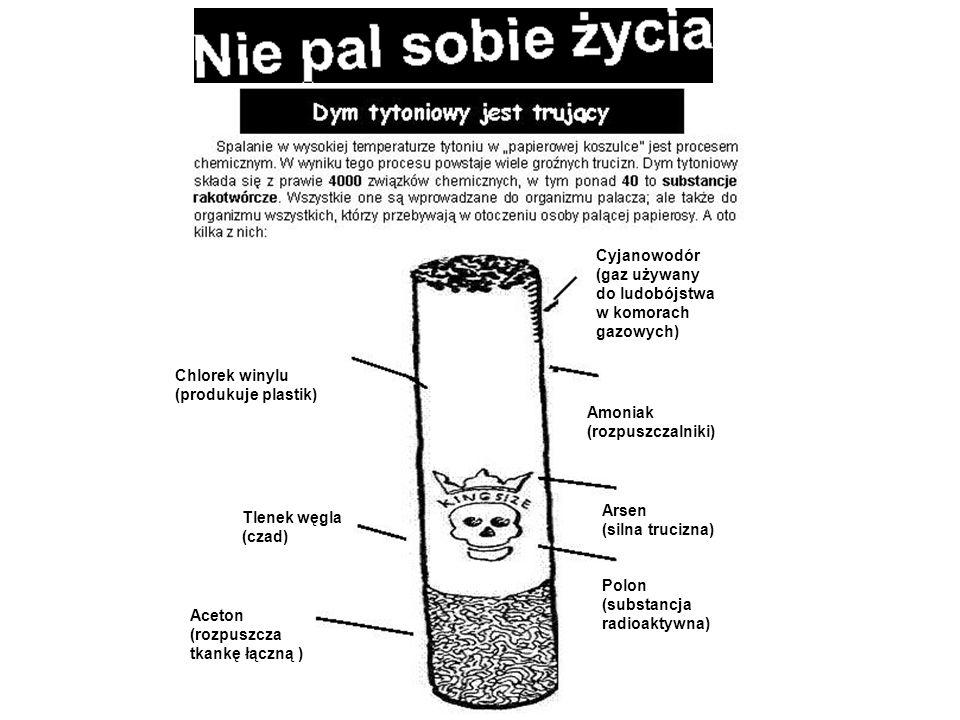 Cyjanowodór (gaz używany. do ludobójstwa. w komorach. gazowych) Chlorek winylu. (produkuje plastik)