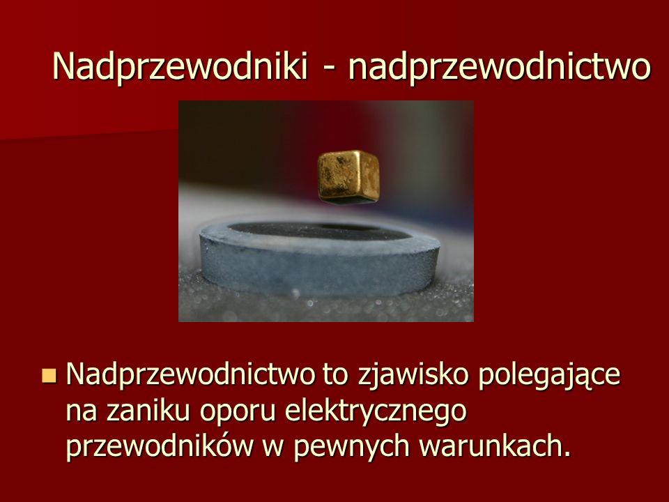 Nadprzewodniki - nadprzewodnictwo