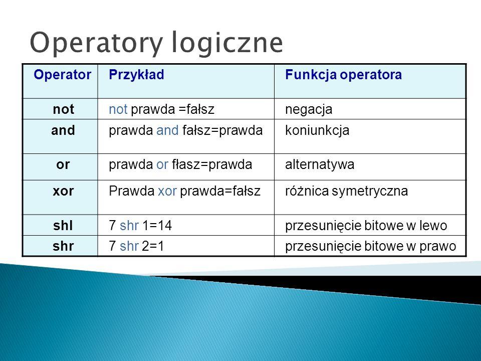 Operatory logiczne Operator Przykład Funkcja operatora not