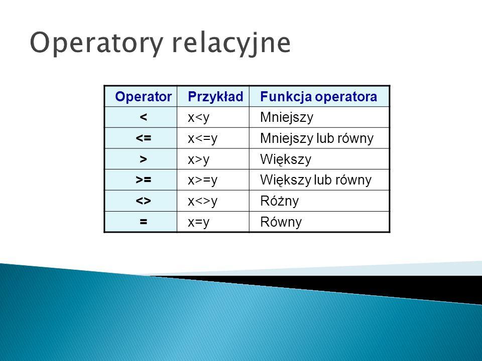 Operatory relacyjne Operator Przykład Funkcja operatora < x<y