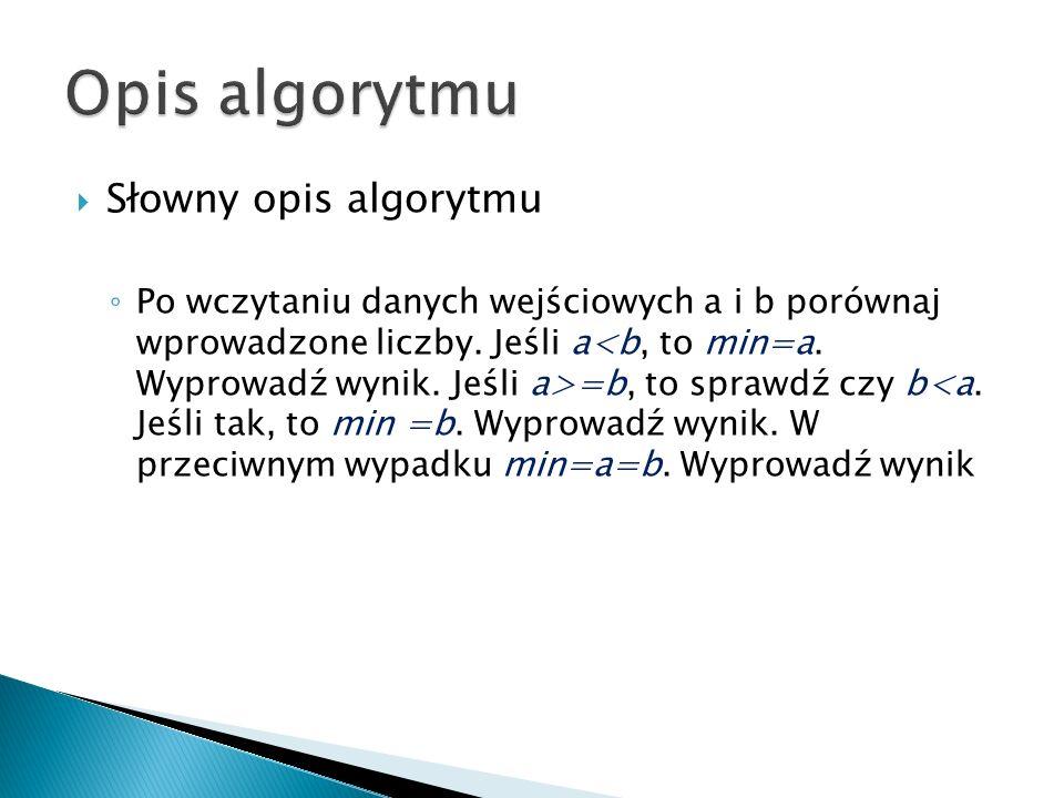 Opis algorytmu Słowny opis algorytmu