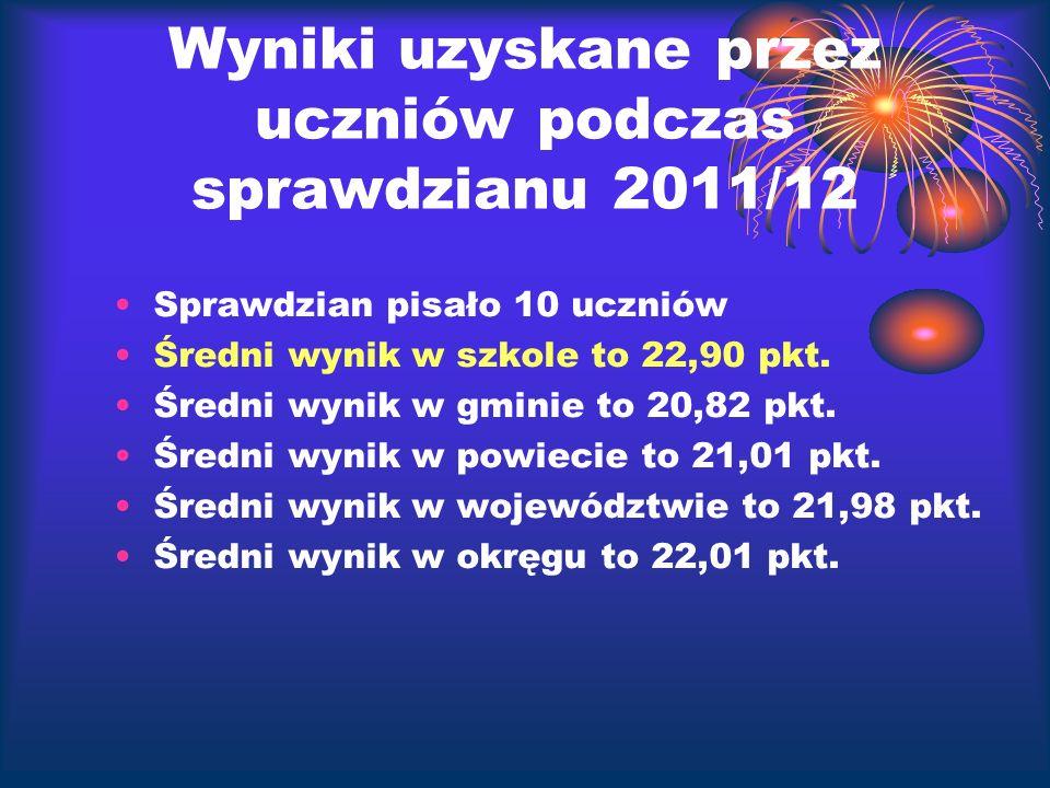Wyniki uzyskane przez uczniów podczas sprawdzianu 2011/12