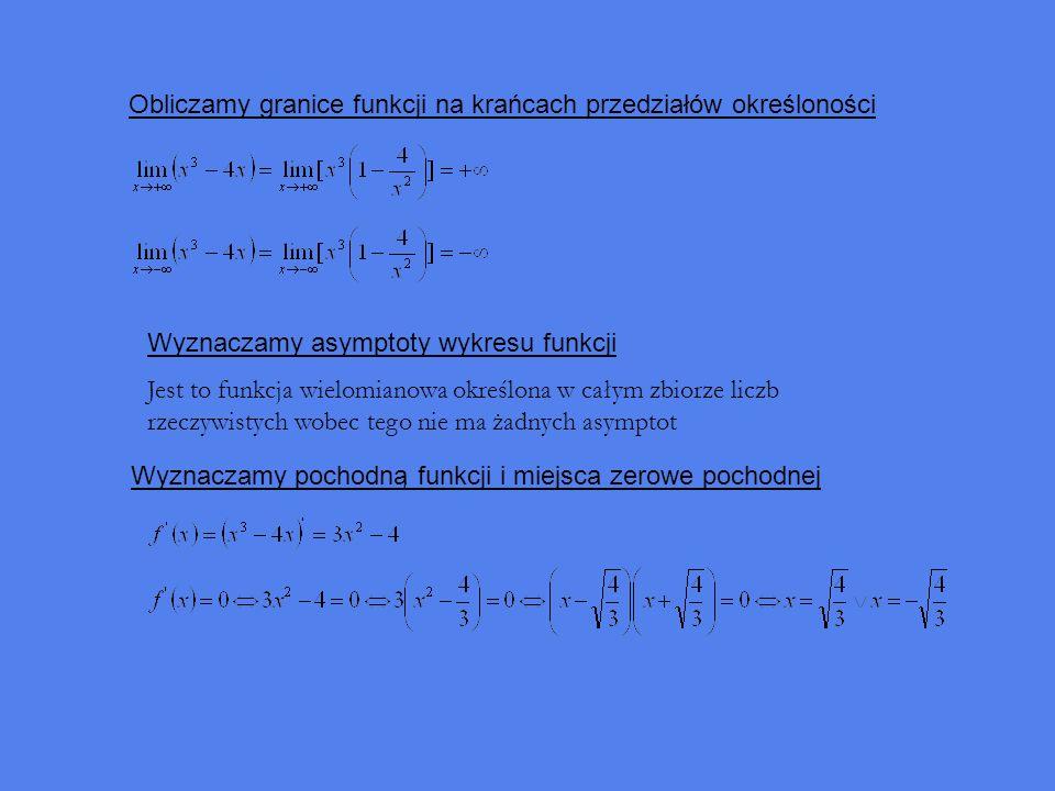 Obliczamy granice funkcji na krańcach przedziałów określoności