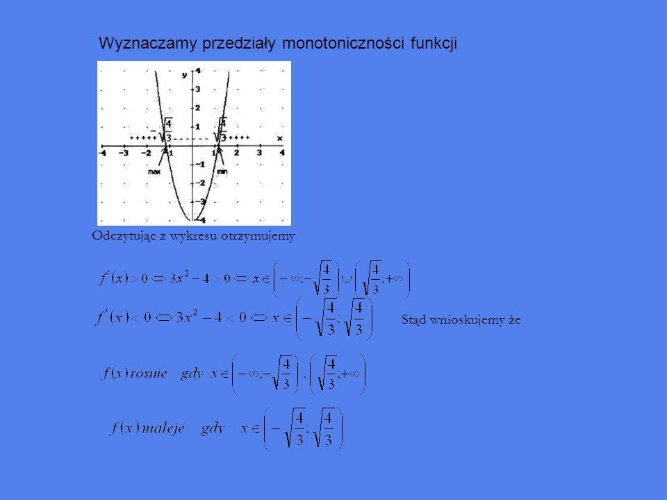 Wyznaczamy przedziały monotoniczności funkcji