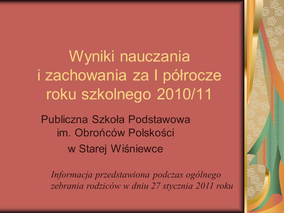 Wyniki nauczania i zachowania za I półrocze roku szkolnego 2010/11