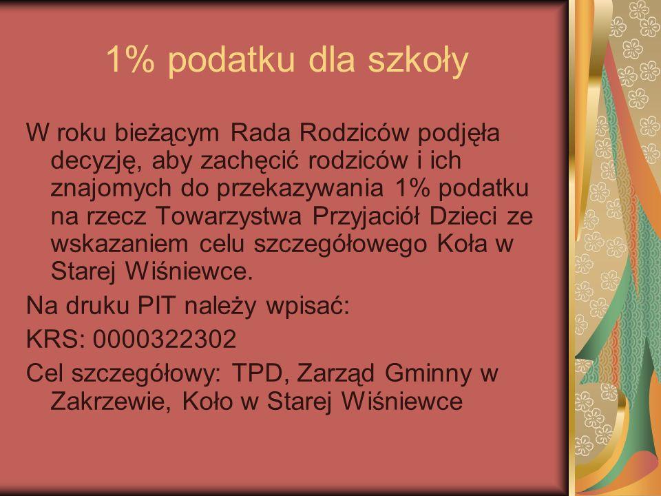 1% podatku dla szkoły