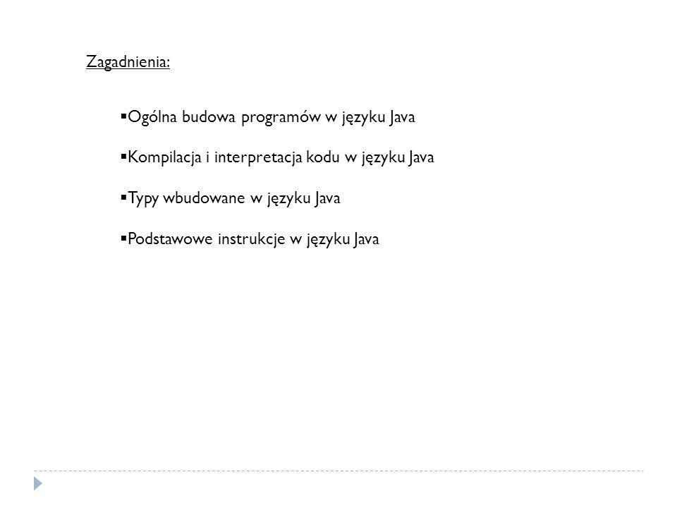 Zagadnienia: Ogólna budowa programów w języku Java. Kompilacja i interpretacja kodu w języku Java.