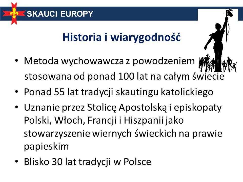 Historia i wiarygodność