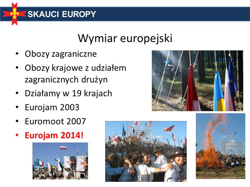 Wymiar europejski Obozy zagraniczne