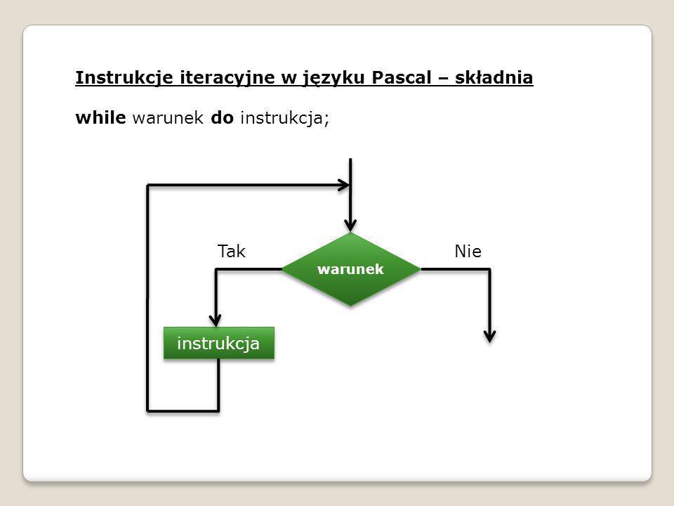 Instrukcje iteracyjne w języku Pascal – składnia