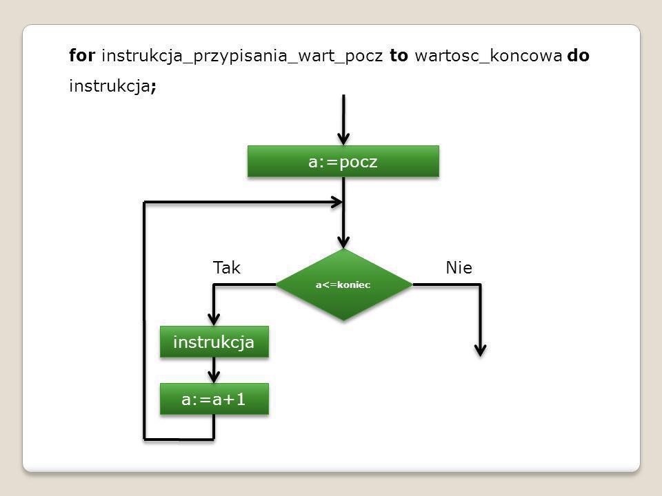 for instrukcja_przypisania_wart_pocz to wartosc_koncowa do instrukcja;
