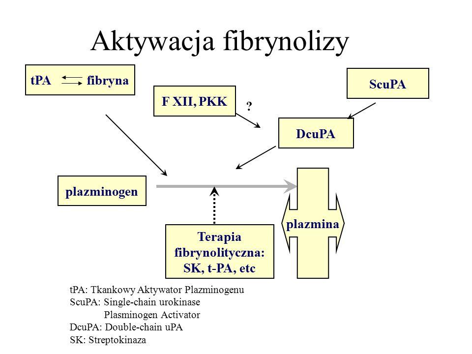 Aktywacja fibrynolizy
