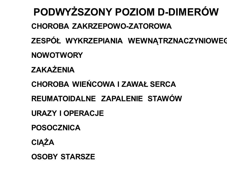 PODWYŻSZONY POZIOM D-DIMERÓW
