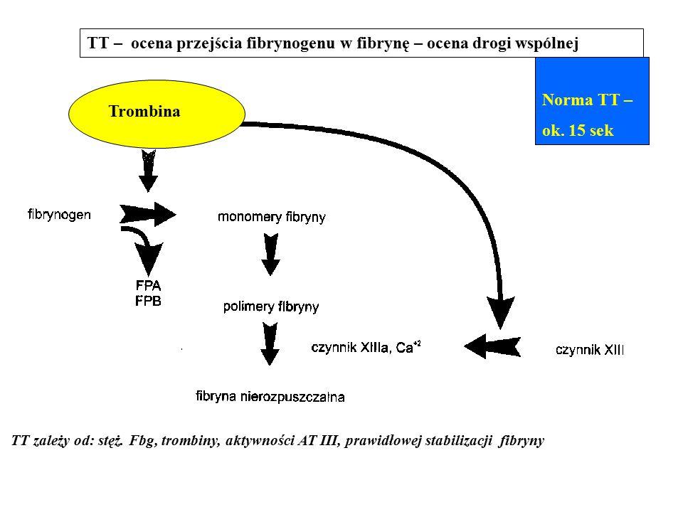 TT – ocena przejścia fibrynogenu w fibrynę – ocena drogi wspólnej