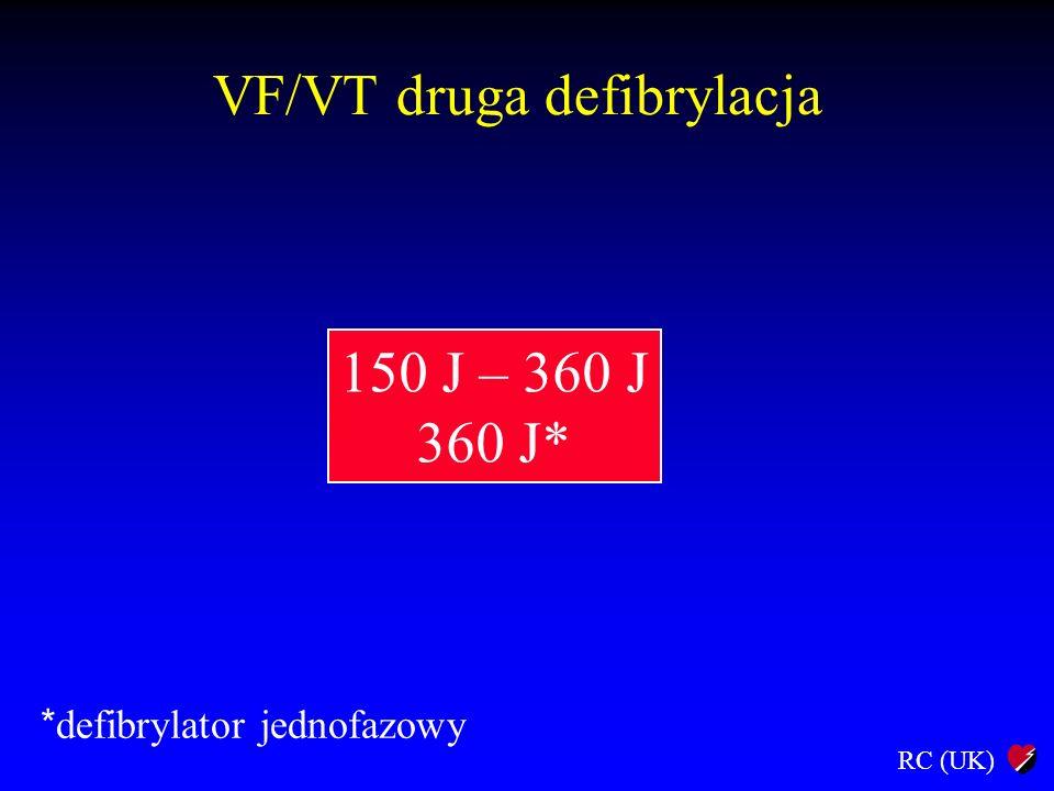 VF/VT druga defibrylacja
