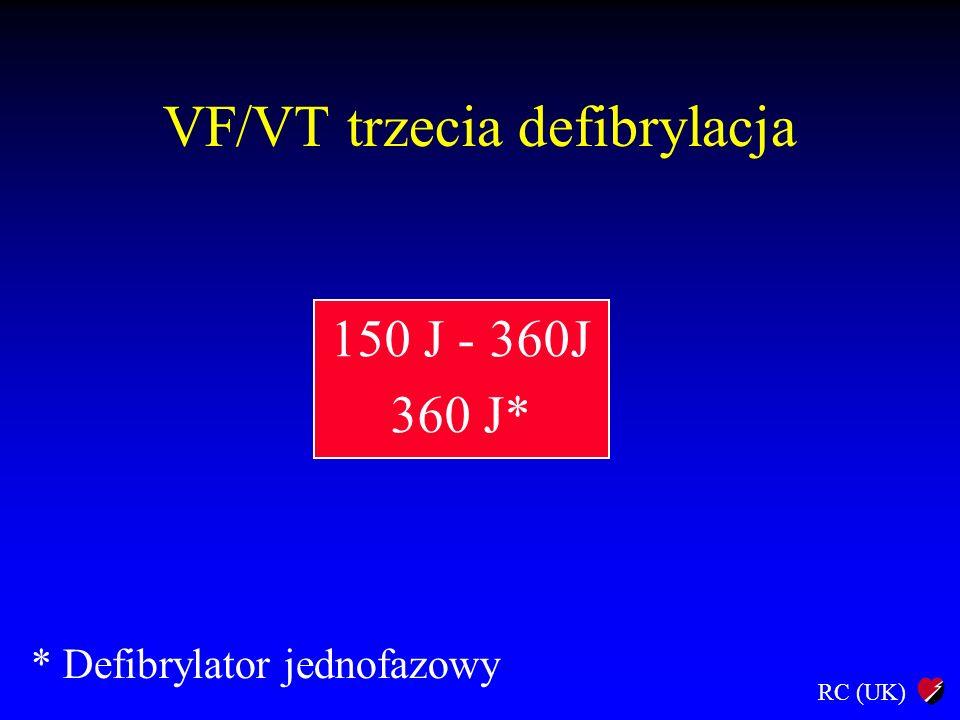 VF/VT trzecia defibrylacja