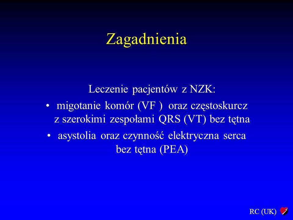 Zagadnienia Leczenie pacjentów z NZK: