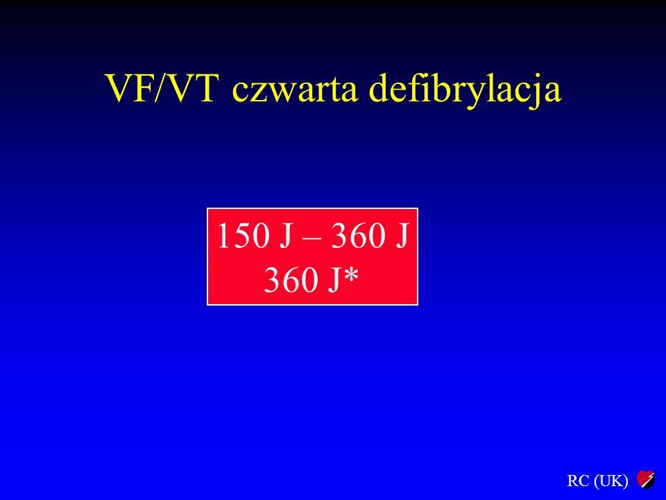 VF/VT czwarta defibrylacja