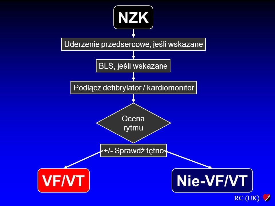 NZK VF/VT Nie-VF/VT Uderzenie przedsercowe, jeśli wskazane