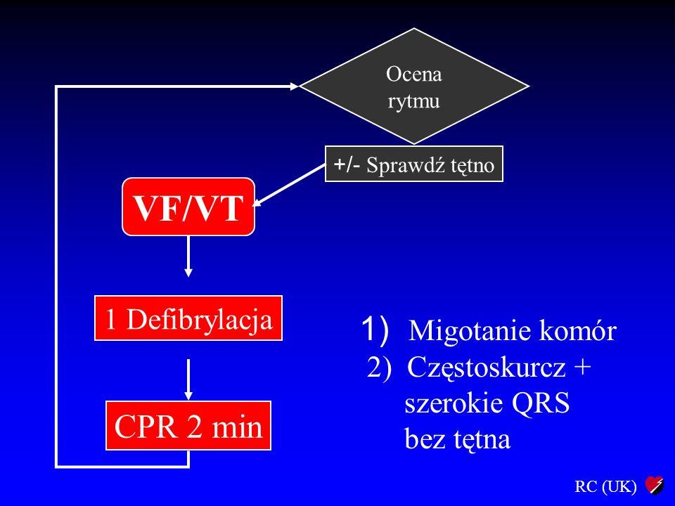VF/VT 1) Migotanie komór CPR 2 min 1 Defibrylacja 2) Częstoskurcz +