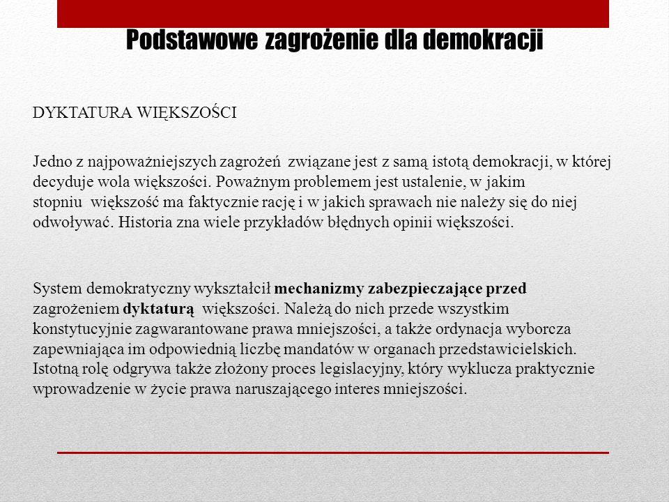 Podstawowe zagrożenie dla demokracji
