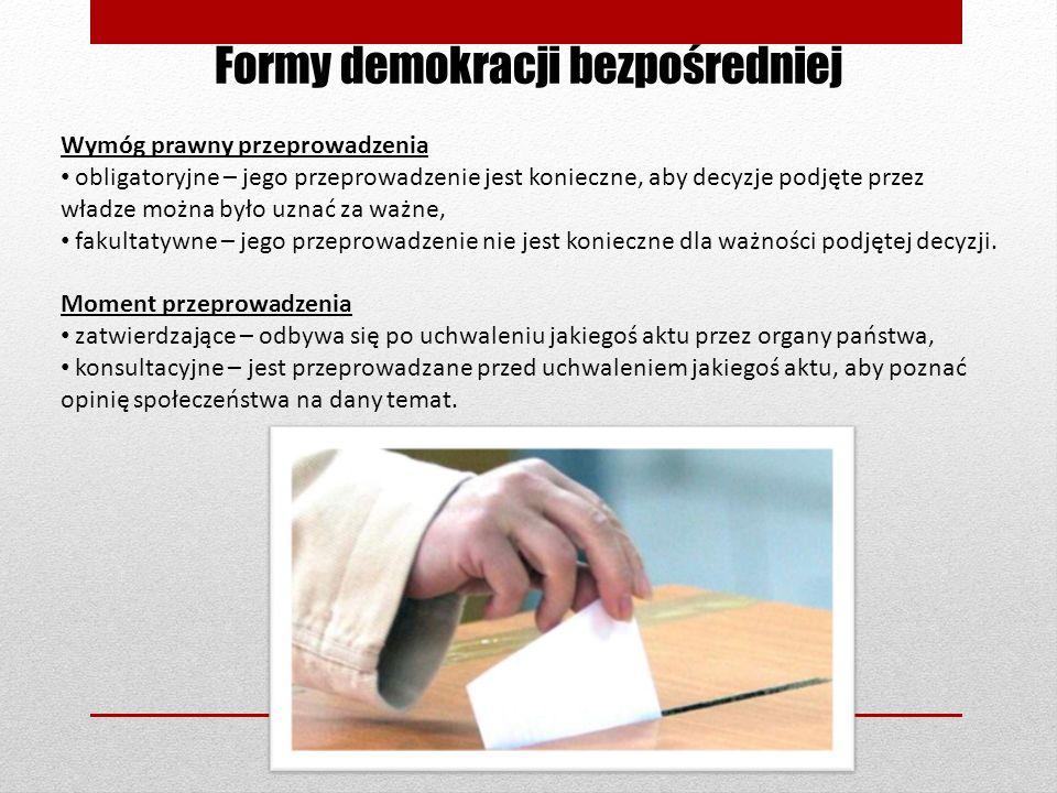 Formy demokracji bezpośredniej