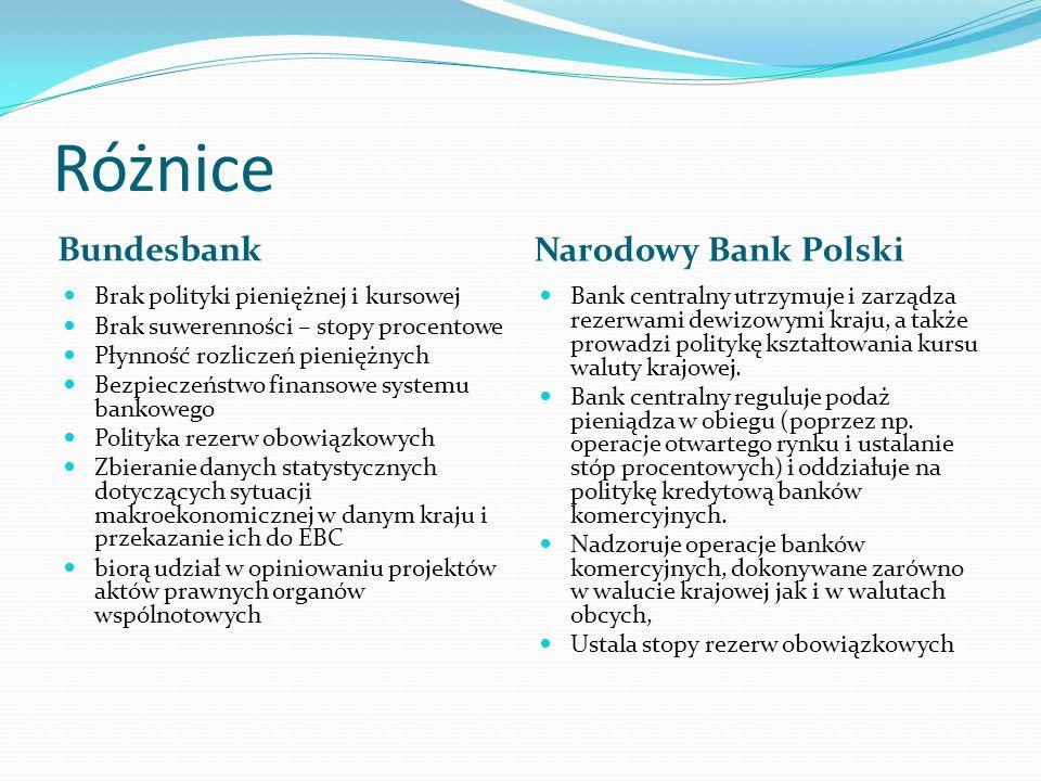 Różnice Bundesbank Narodowy Bank Polski