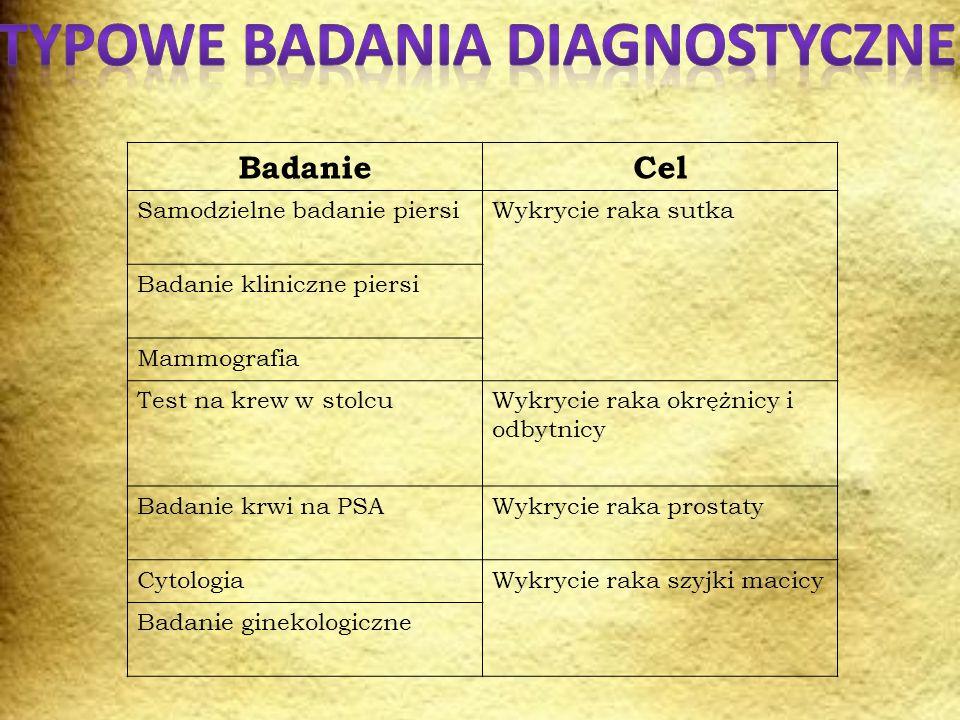 Typowe badania diagnostyczne
