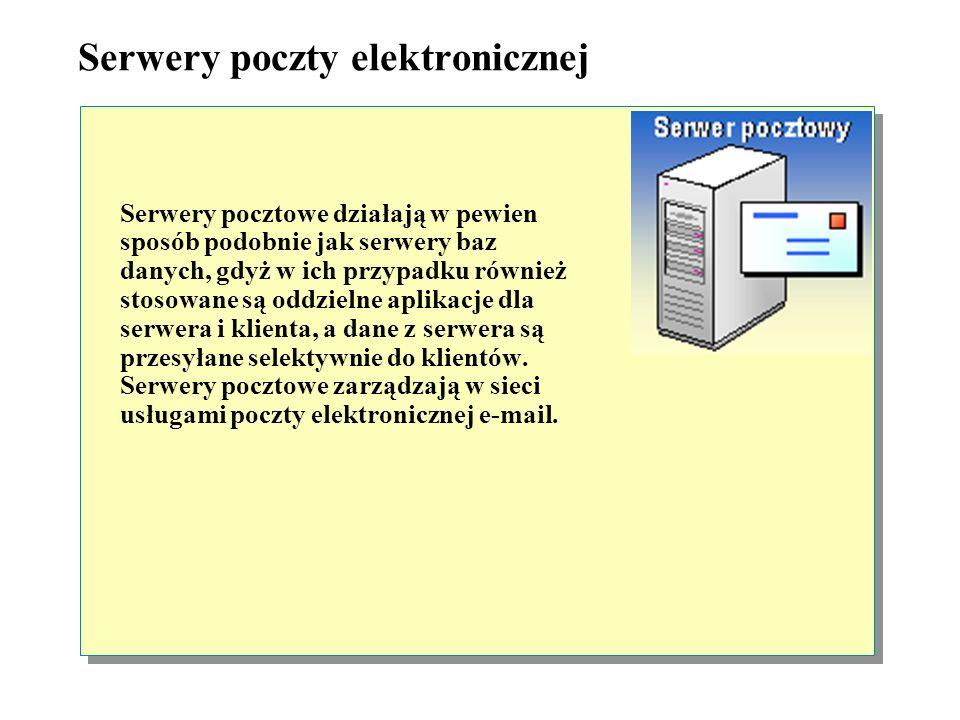 Serwery poczty elektronicznej
