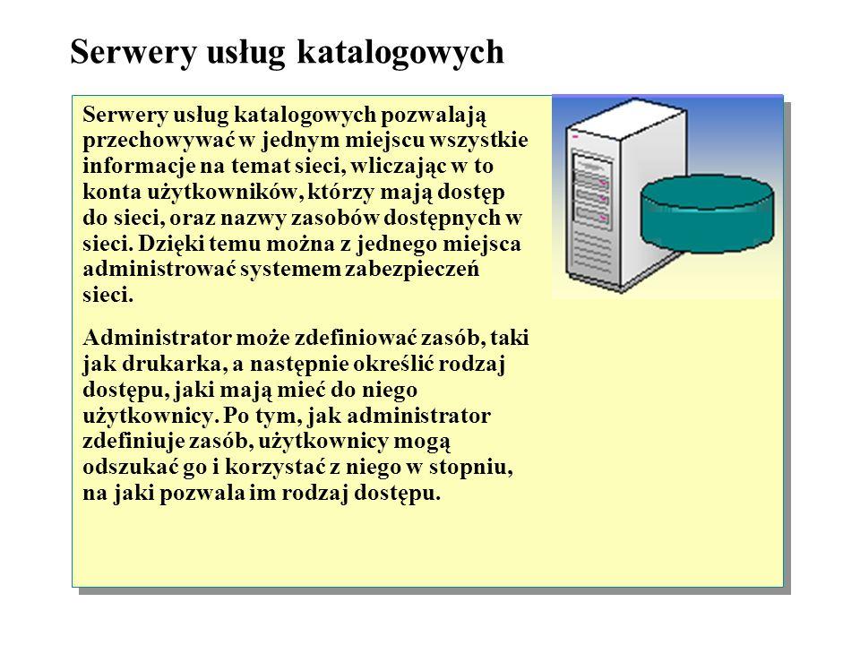 Serwery usług katalogowych