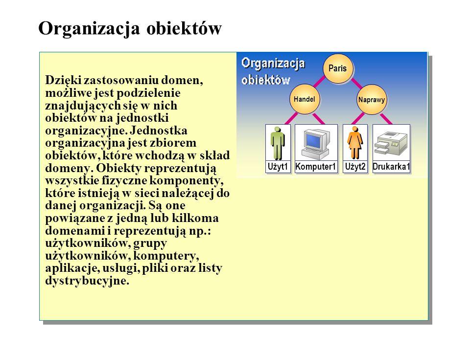 Organizacja obiektów Paris. Naprawy. Handel. Użyt1. Komputer1. Drukarka1. Użyt2.