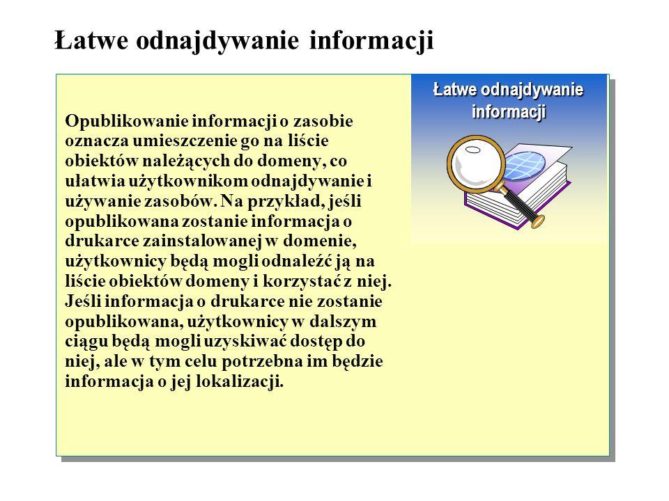 Łatwe odnajdywanie informacji